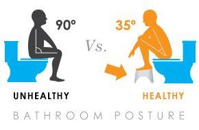 squatty potty - ישיבה למניעת עצירות