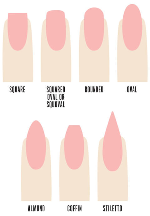 InStyle : The Ultimate Guide to Finding the Perfect Nail Shape for Your Hands -DIY mani-pedi ideas from pinterest