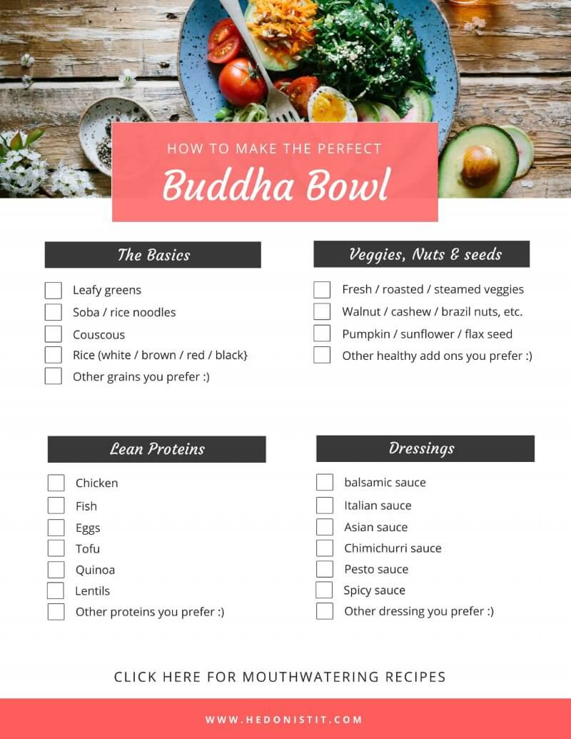 Mouthwatering Healthy Buddha Bowl Recipes That You Must Introduce Into Your Weekly Menu
